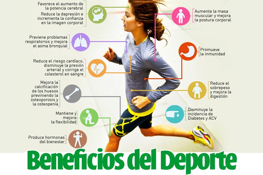 beneficios del deporte - El deporte y tu salud
