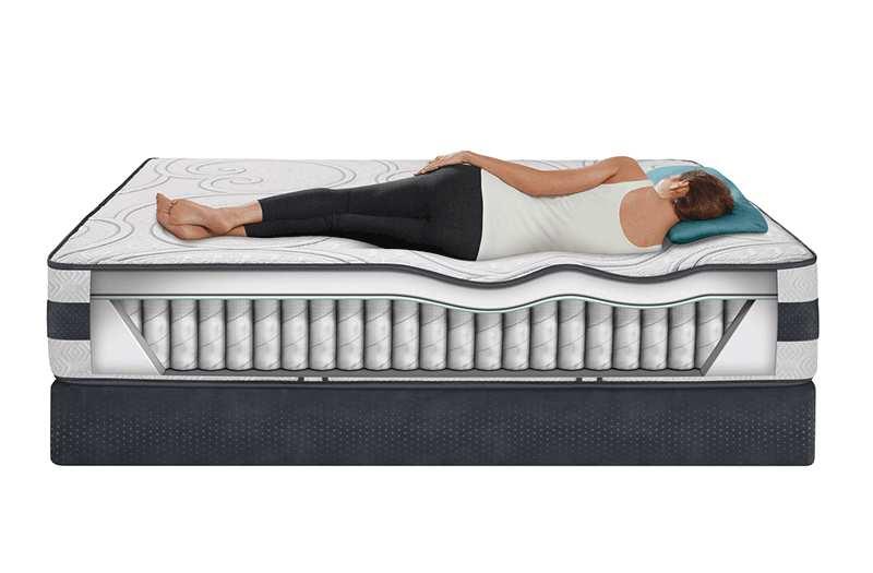 colchon memory foam - ¿Qué debes saber para escoger el colchón indicado para ti?